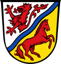 Landkreis Rottal-Inn